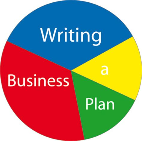 Field research business plan